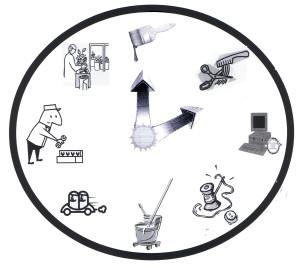 Logo Association pour partage et échange local